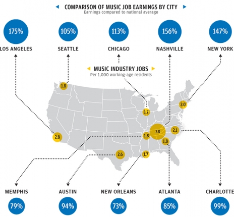 city-biz-jobs-650