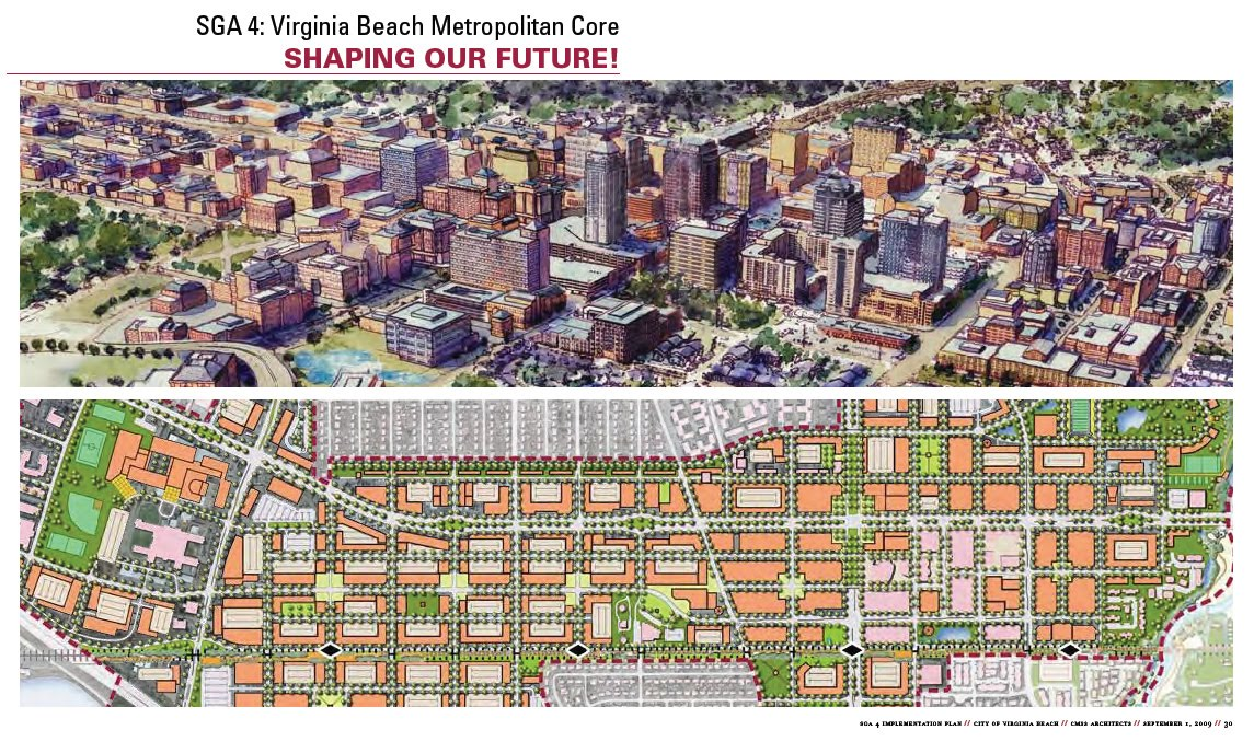 A city for Charlotte to watch: Virginia Beach